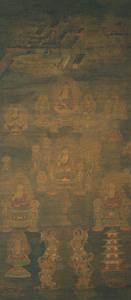 春日社寺曼荼羅