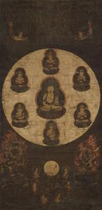 Mandala of the Rokujikyō Sutra (J., Rokujikyō Mandara)