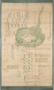 Shinsen-en Shōukyōhō dōjōzu (Diagram of the Site for the Ritual of the Sutra for Seeking Rain Conducted at the Shinsen-en)