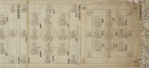 Iconographic Drawings of the Rishukyō (Prajñāpāramitā-naya-sūtra) Mandala (J., Rishukyō Mandara Zuzō)