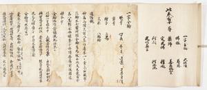 Jikkanshō, Bucchōtō