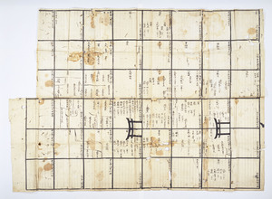 Map of the Fields of Otogi no shō Estate in Yamato Province