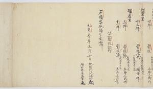 Documents of Kakuanji-Temple (Genkō3nenkanaokahigashinoshōsitajichūbunkankeimonjo)_3